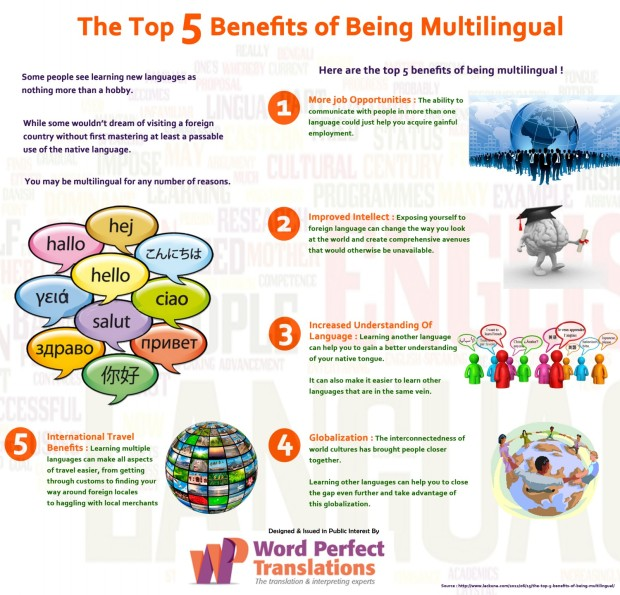 the-top-5-benefits-of-being-multilingual_5358d1c371334_w1500